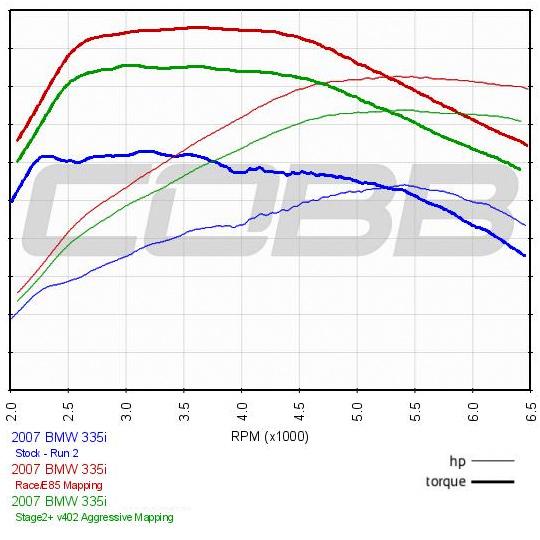COBB Tuning BMW N54 ECU IJE0S IS Race Map