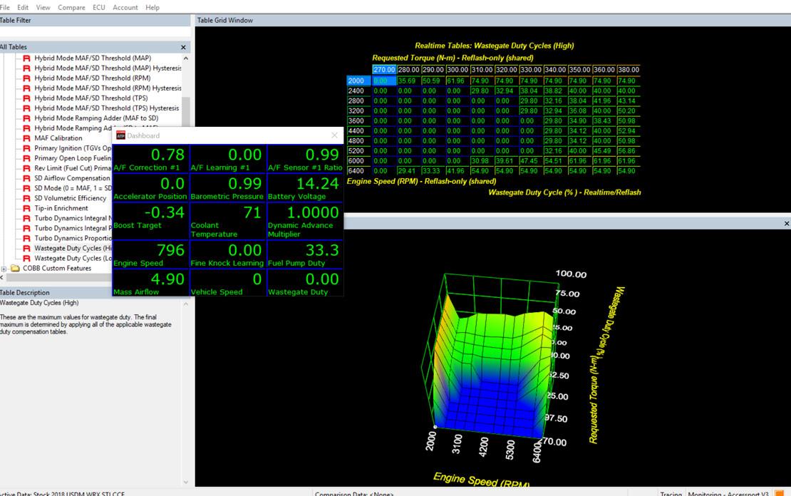 COBB Tuning - Subaru Accesstuner Pro HL